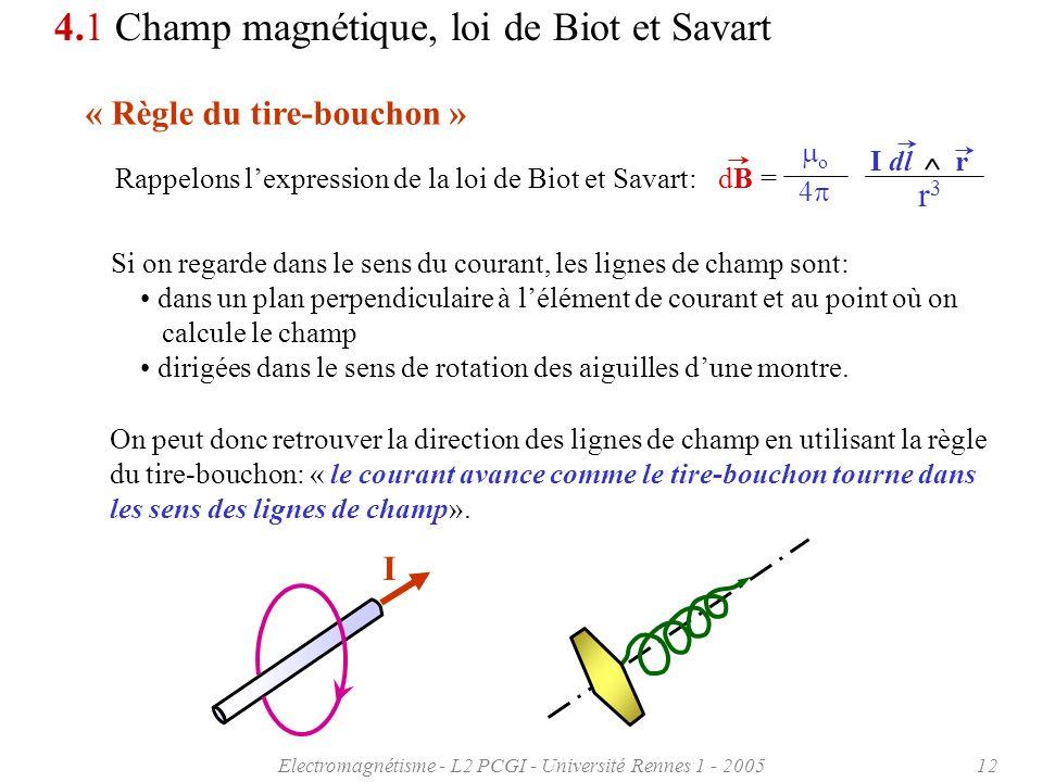Electromagnétisme - L2 PCGI - Université Rennes 1 - 200512 « Règle du tire-bouchon » Si on regarde dans le sens du courant, les lignes de champ sont: