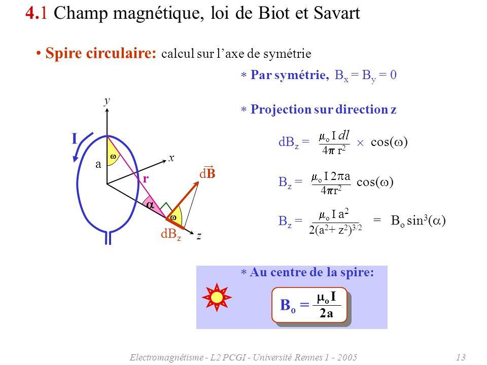 Electromagnétisme - L2 PCGI - Université Rennes 1 - 200513 = B o sin 3 ( ) Spire circulaire: calcul sur laxe de symétrie 4.1 Champ magnétique, loi de