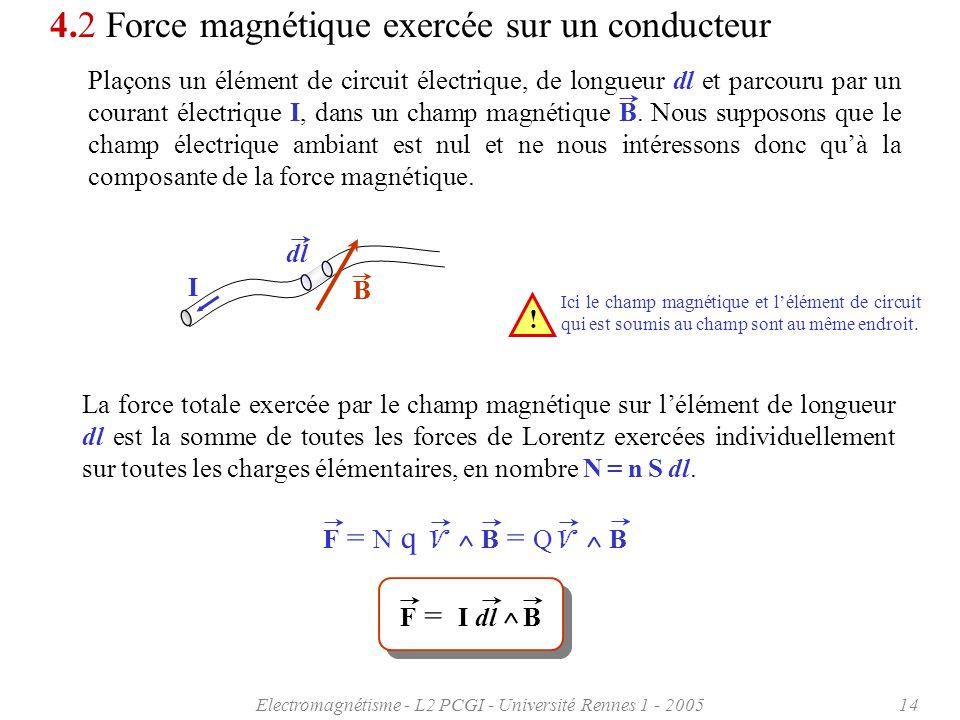 Electromagnétisme - L2 PCGI - Université Rennes 1 - 200514 4.2 Force magnétique exercée sur un conducteur Plaçons un élément de circuit électrique, de