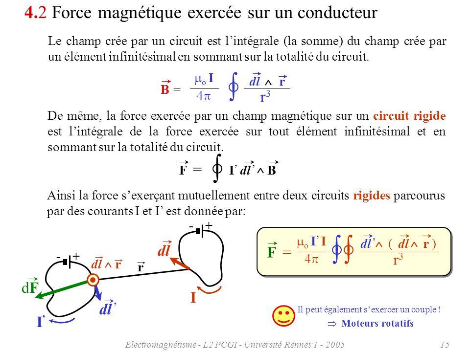 Electromagnétisme - L2 PCGI - Université Rennes 1 - 200515 Le champ crée par un circuit est lintégrale (la somme) du champ crée par un élément infinit