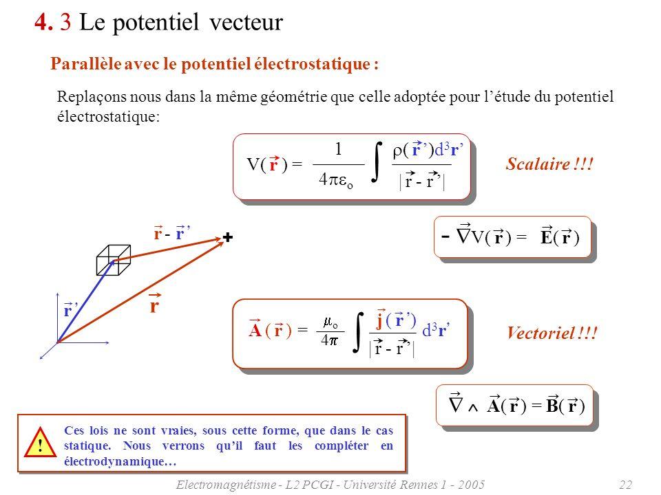 Electromagnétisme - L2 PCGI - Université Rennes 1 - 200522 4. 3 Le potentiel vecteur Parallèle avec le potentiel électrostatique : V( r ) = 1 4 o ( r)