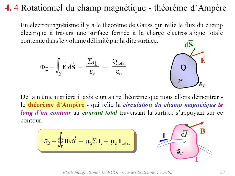 Electromagnétisme - L2 PCGI - Université Rennes 1 - 200523 4. 4 Rotationnel du champ magnétique - théorème dAmpère En électromagnétisme il y a le théo