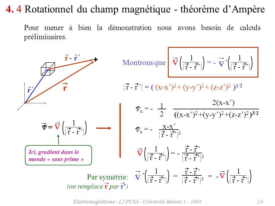 Electromagnétisme - L2 PCGI - Université Rennes 1 - 200524 Par symétrie: (on remplace r par r) = - 1 | r - r | = | r - r | 3 1 | r - r | r - r 4. 4 Ro