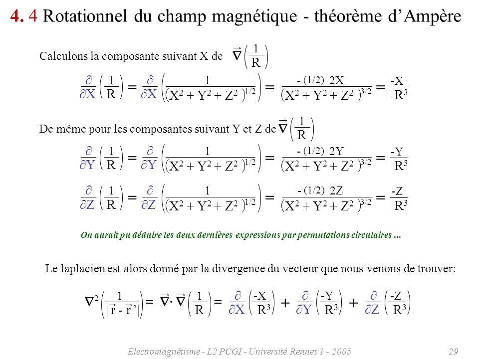 Electromagnétisme - L2 PCGI - Université Rennes 1 - 200529 4. 4 Rotationnel du champ magnétique - théorème dAmpère Calculons la composante suivant X d