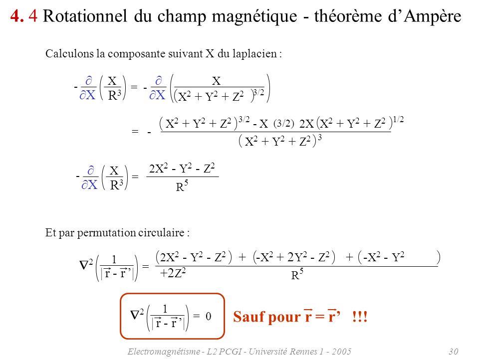 Electromagnétisme - L2 PCGI - Université Rennes 1 - 200530 4. 4 Rotationnel du champ magnétique - théorème dAmpère Calculons la composante suivant X d
