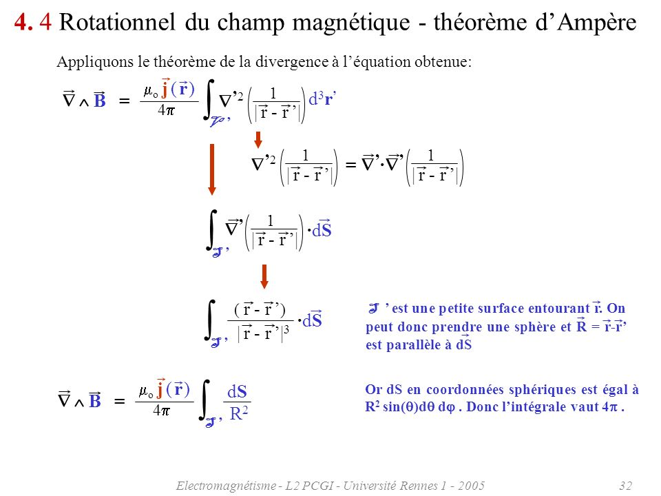 Electromagnétisme - L2 PCGI - Université Rennes 1 - 200532 4. 4 Rotationnel du champ magnétique - théorème dAmpère Appliquons le théorème de la diverg