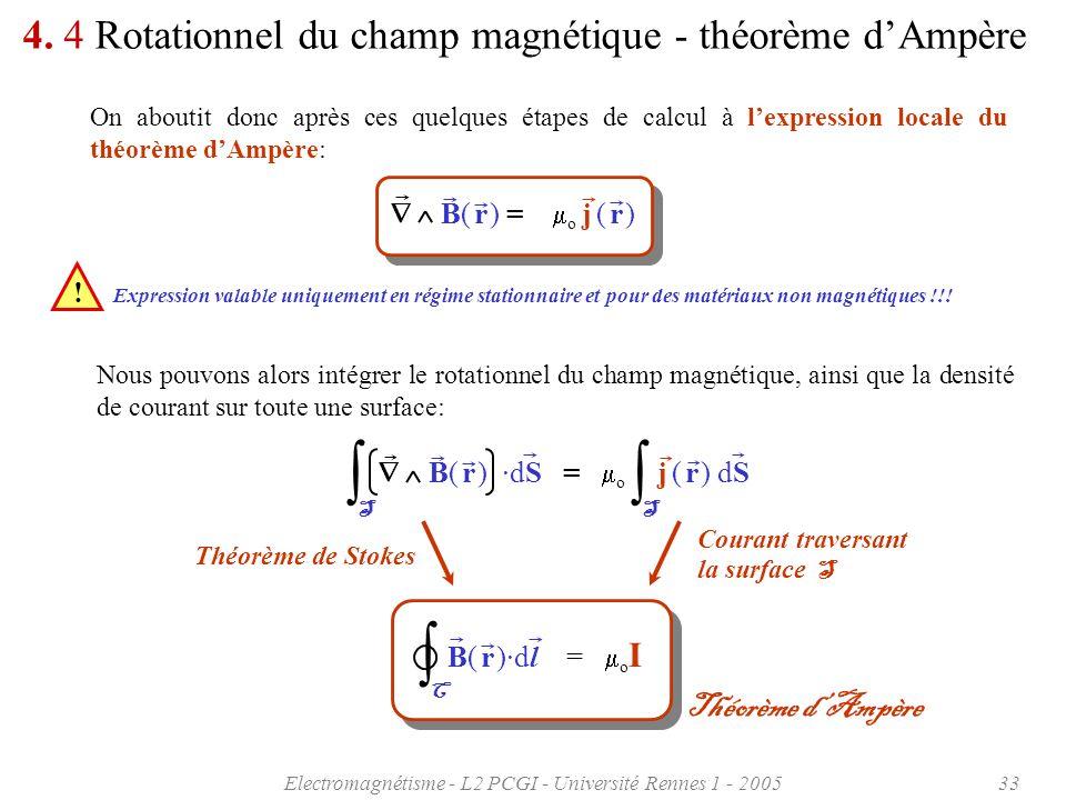 Electromagnétisme - L2 PCGI - Université Rennes 1 - 200533 4. 4 Rotationnel du champ magnétique - théorème dAmpère On aboutit donc après ces quelques