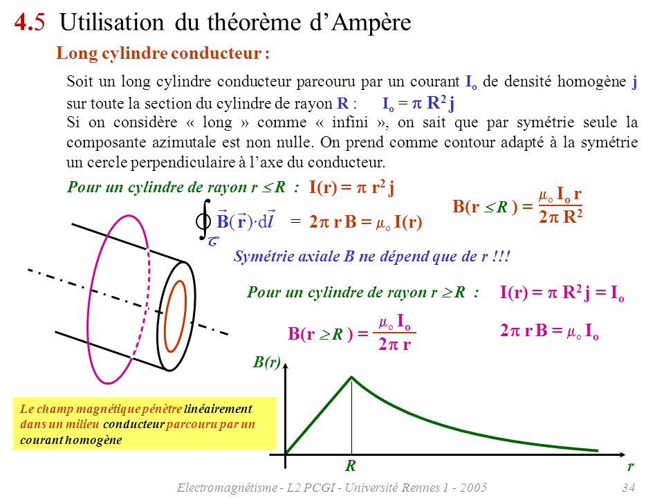 Electromagnétisme - L2 PCGI - Université Rennes 1 - 200534 4.5 Utilisation du théorème dAmpère Long cylindre conducteur : Soit un long cylindre conduc