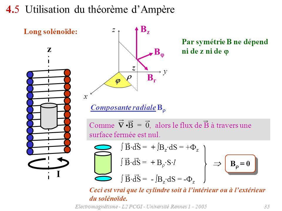 Electromagnétisme - L2 PCGI - Université Rennes 1 - 200535 I z 4.5 Utilisation du théorème dAmpère Long solénoïde: Par symétrie B ne dépend ni de z ni