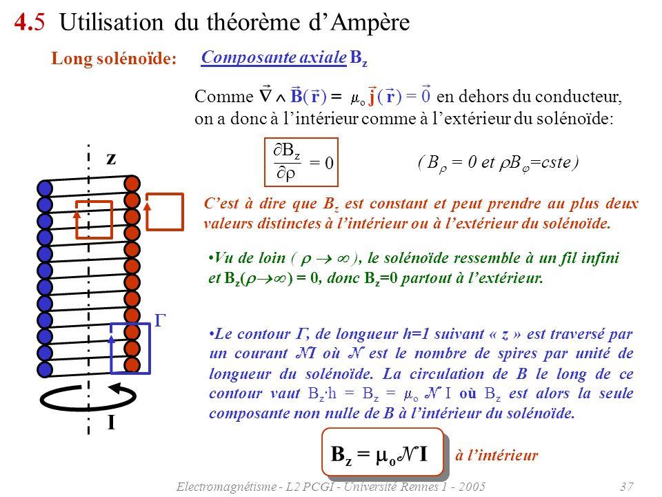 Electromagnétisme - L2 PCGI - Université Rennes 1 - 200537 I z 4.5 Utilisation du théorème dAmpère Long solénoïde: Vu de loin ( ), le solénoïde ressem