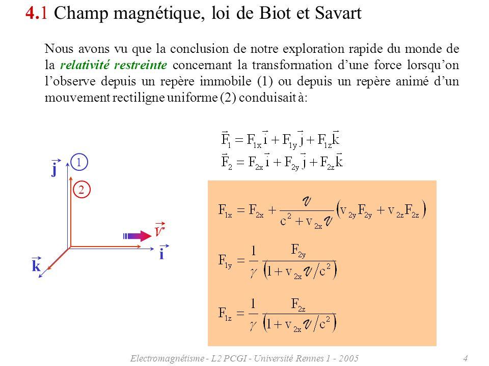 Electromagnétisme - L2 PCGI - Université Rennes 1 - 200555 3.9 Cas des milieux isolants (diélectriques) En posant f= 1/r on obtient : V( r ) = · d 3 r - d 3 r 1 4 o r P1 ·P r intégrale de volume intégrale de surface V( r ) = - d 3 r 1 4 o 1 ·P r P·dS r Or on a déjà vu que le potentiel est de la forme V(r) = (1/ 4 o ) dq/r Donc si N est le vecteur normal à la surface: P·N représente une densité de charge surfacique de charges liées, tandis que - ·P représente une densité de charge volumique.