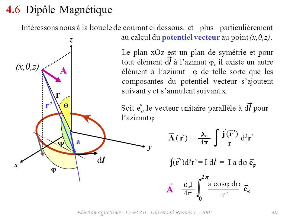 Electromagnétisme - L2 PCGI - Université Rennes 1 - 200540 Le plan xOz est un plan de symétrie et pour tout élément dl à lazimut, il existe un autre é