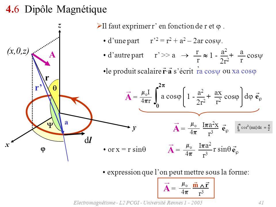 Electromagnétisme - L2 PCGI - Université Rennes 1 - 200541 4.6 Dipôle Magnétique z x y r dldl a r A (x,0,z) dune part r 2 = r 2 + a 2 – 2ar cos. dautr