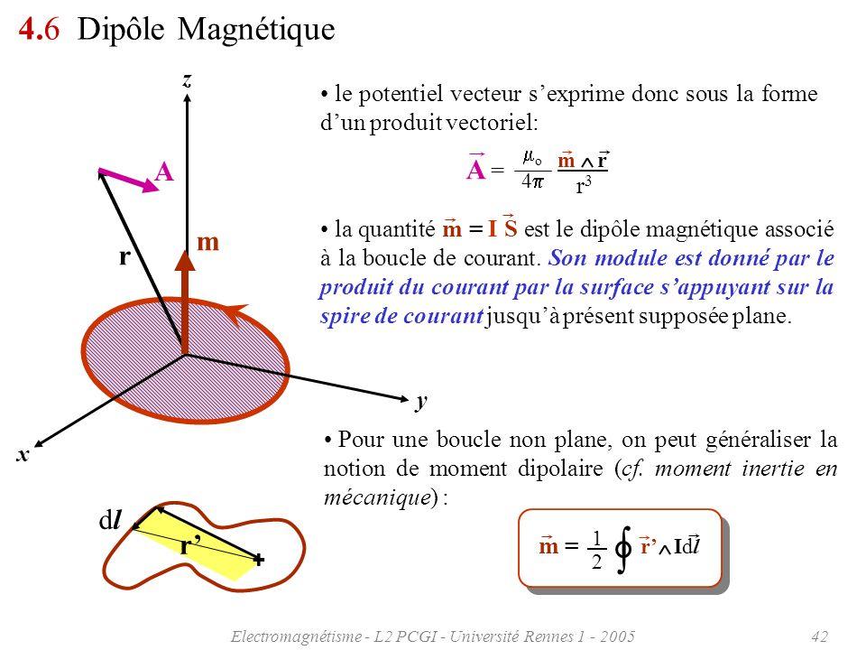 Electromagnétisme - L2 PCGI - Université Rennes 1 - 200542 4.6 Dipôle Magnétique z x y r A m r3r3 A =A = 4 o m r le potentiel vecteur sexprime donc so