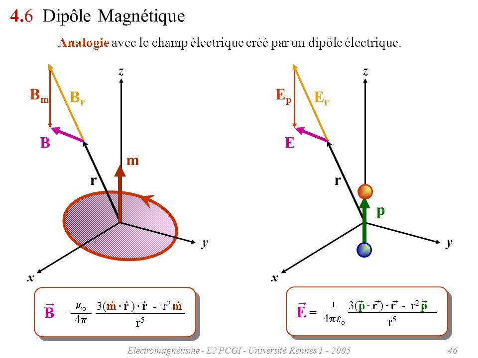 Electromagnétisme - L2 PCGI - Université Rennes 1 - 200546 4.6 Dipôle Magnétique Analogie avec le champ électrique créé par un dipôle électrique. r5r5