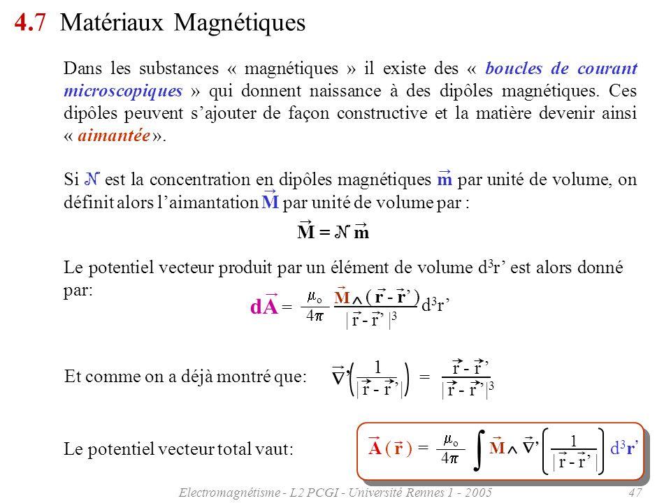 Electromagnétisme - L2 PCGI - Université Rennes 1 - 200547 4.7 Matériaux Magnétiques Dans les substances « magnétiques » il existe des « boucles de co