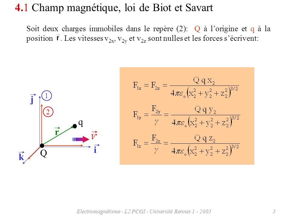 Electromagnétisme - L2 PCGI - Université Rennes 1 - 200536 I z 4.5 Utilisation du théorème dAmpère Long solénoïde: Le contour C est traversé une fois par le courant I et donc à lextérieur du solénoïde la composante azimutale est donnée par (sauf si le pas de lhélice est nul, auquel cas le contour nest traversé par aucun courant) : Composante azimutale B La circulation du champ magnétique le long dun contour du type C (de rayon ) où C donne: C C B·dl = 2 B C A lintérieur du solénoïde, le contour C nest traversé par aucun courant et donc B =0 partout à lintérieur.
