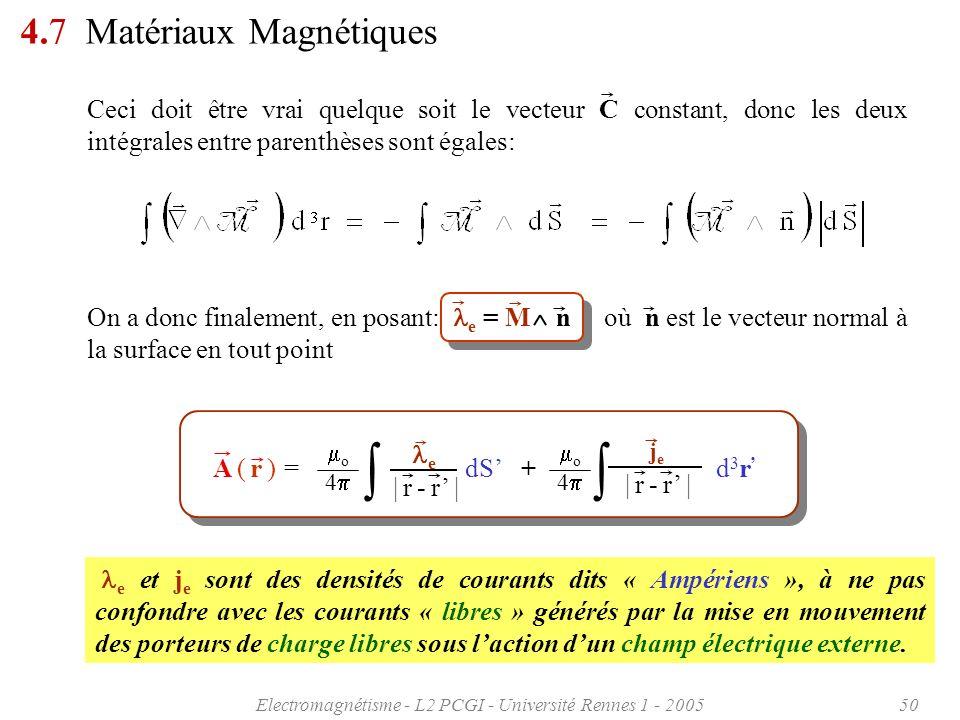 Electromagnétisme - L2 PCGI - Université Rennes 1 - 200550 4.7 Matériaux Magnétiques A ( r ) = dS + d 3 r 4 o | r - r || r - r | e 4 o | r - r || r -