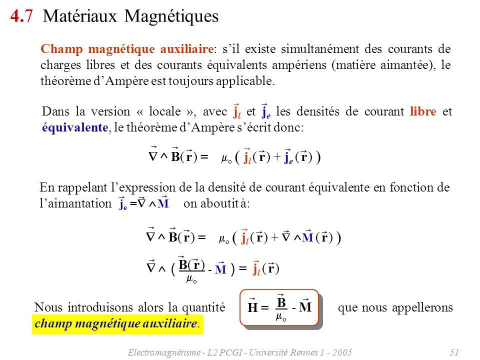 Electromagnétisme - L2 PCGI - Université Rennes 1 - 200551 4.7 Matériaux Magnétiques Champ magnétique auxiliaire: sil existe simultanément des courant