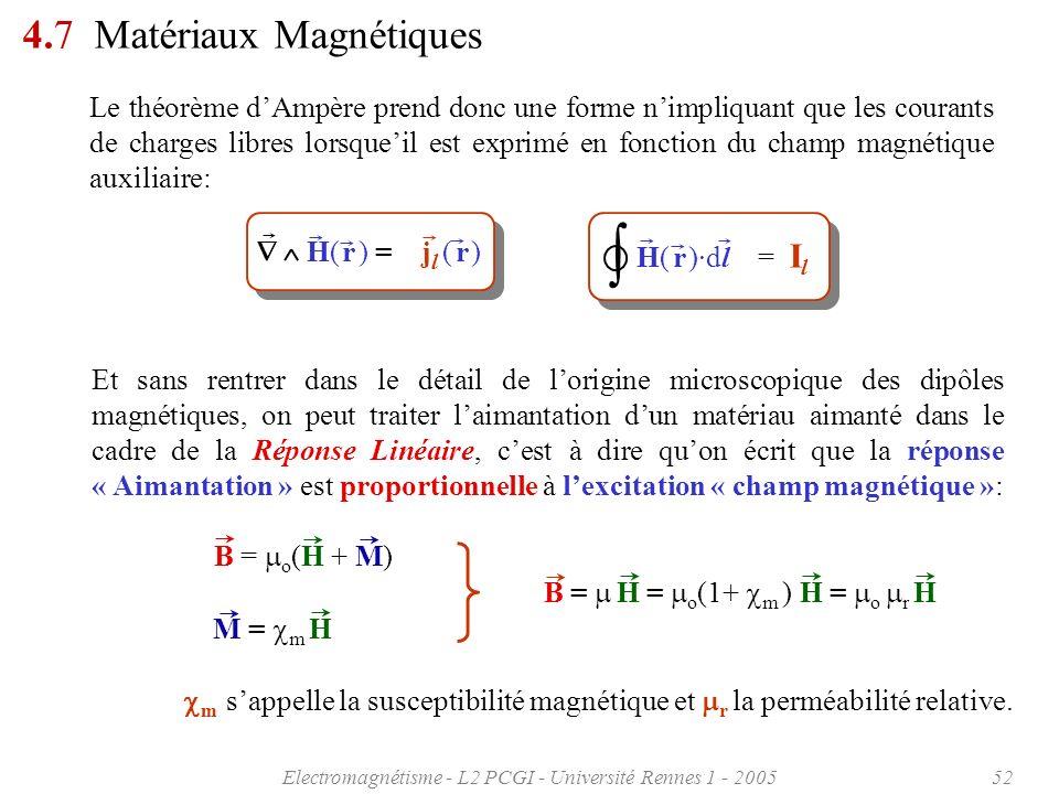 Electromagnétisme - L2 PCGI - Université Rennes 1 - 200552 4.7 Matériaux Magnétiques Le théorème dAmpère prend donc une forme nimpliquant que les cour
