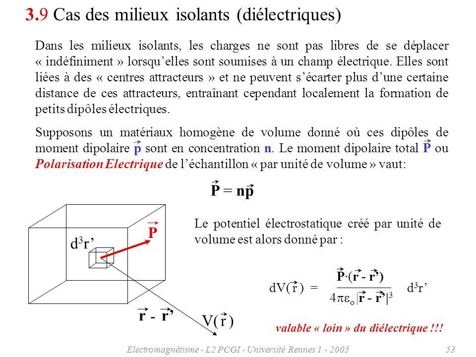 Electromagnétisme - L2 PCGI - Université Rennes 1 - 200553 3.9 Cas des milieux isolants (diélectriques) Dans les milieux isolants, les charges ne sont