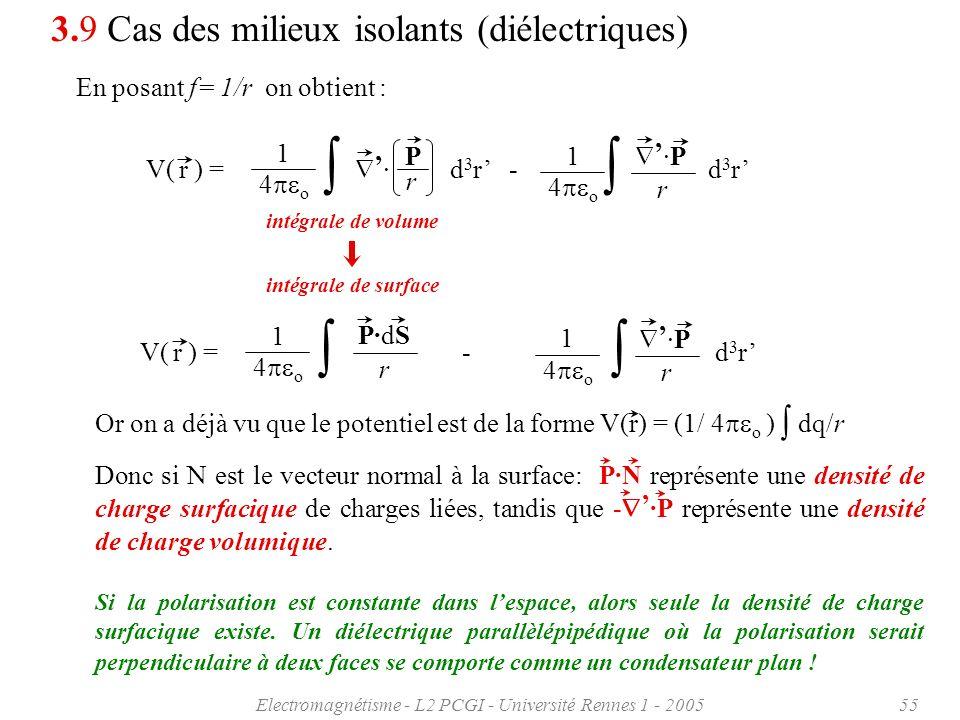 Electromagnétisme - L2 PCGI - Université Rennes 1 - 200555 3.9 Cas des milieux isolants (diélectriques) En posant f= 1/r on obtient : V( r ) = · d 3 r