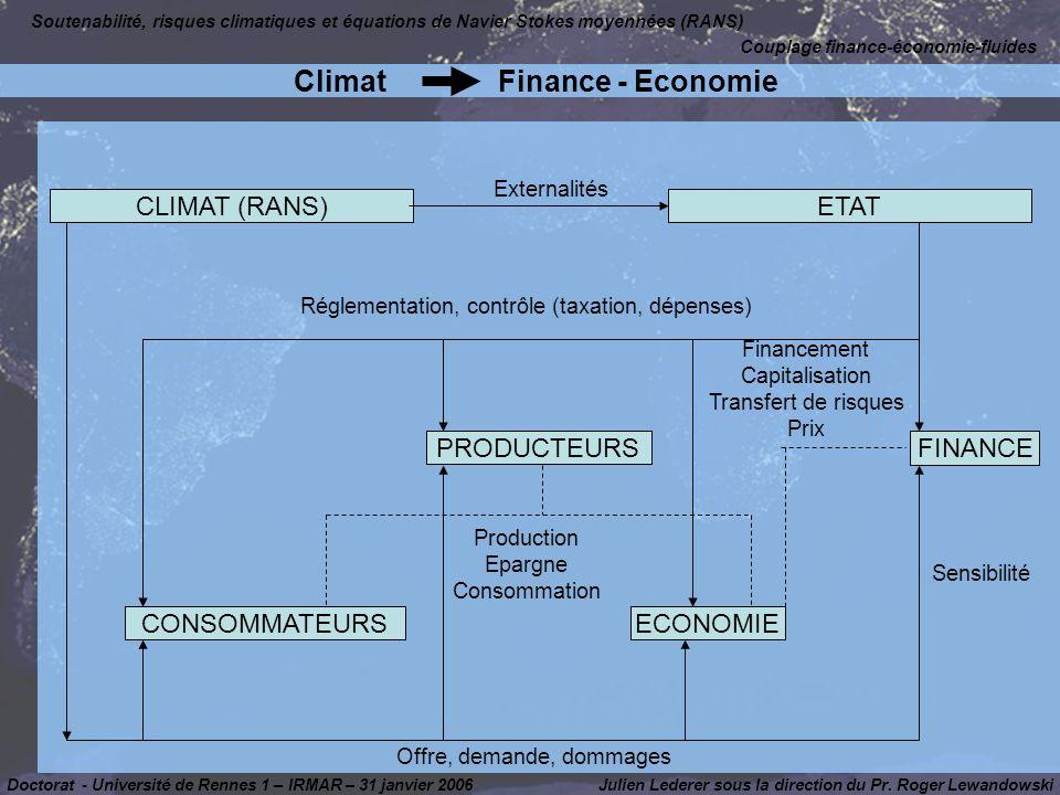 Climat Finance - Economie Julien Lederer sous la direction du Pr. Roger Lewandowski Couplage finance-économie-fluides Soutenabilité, risques climatiqu