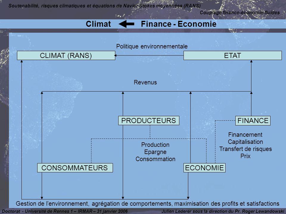 Julien Lederer sous la direction du Pr. Roger Lewandowski Couplage finance-économie-fluides Soutenabilité, risques climatiques et équations de Navier