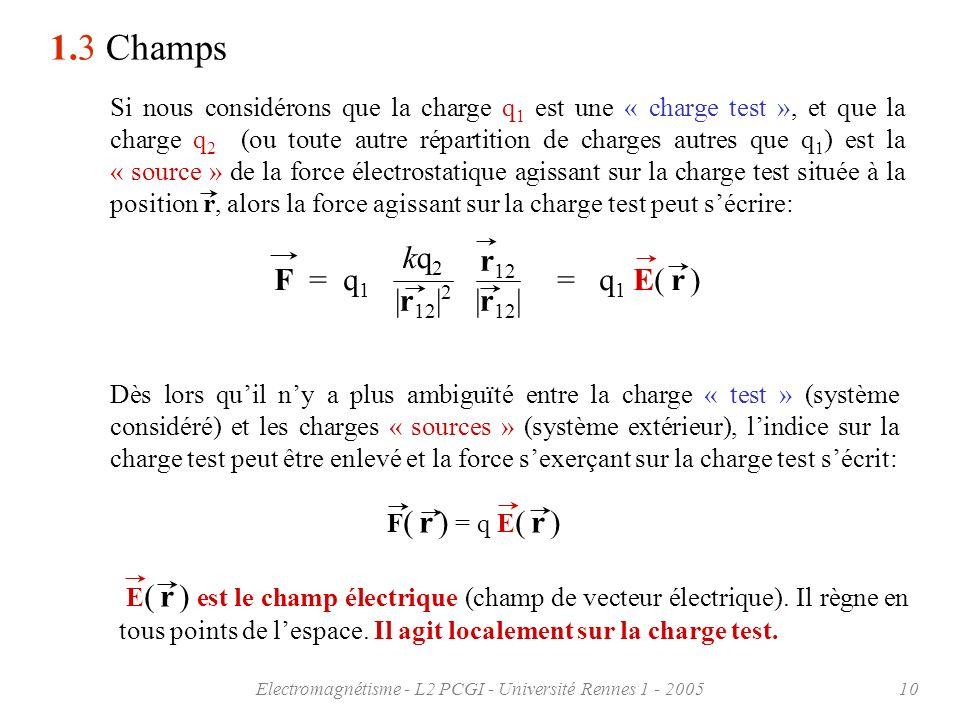 Electromagnétisme - L2 PCGI - Université Rennes 1 - 200510 1.3 Champs Si nous considérons que la charge q 1 est une « charge test », et que la charge