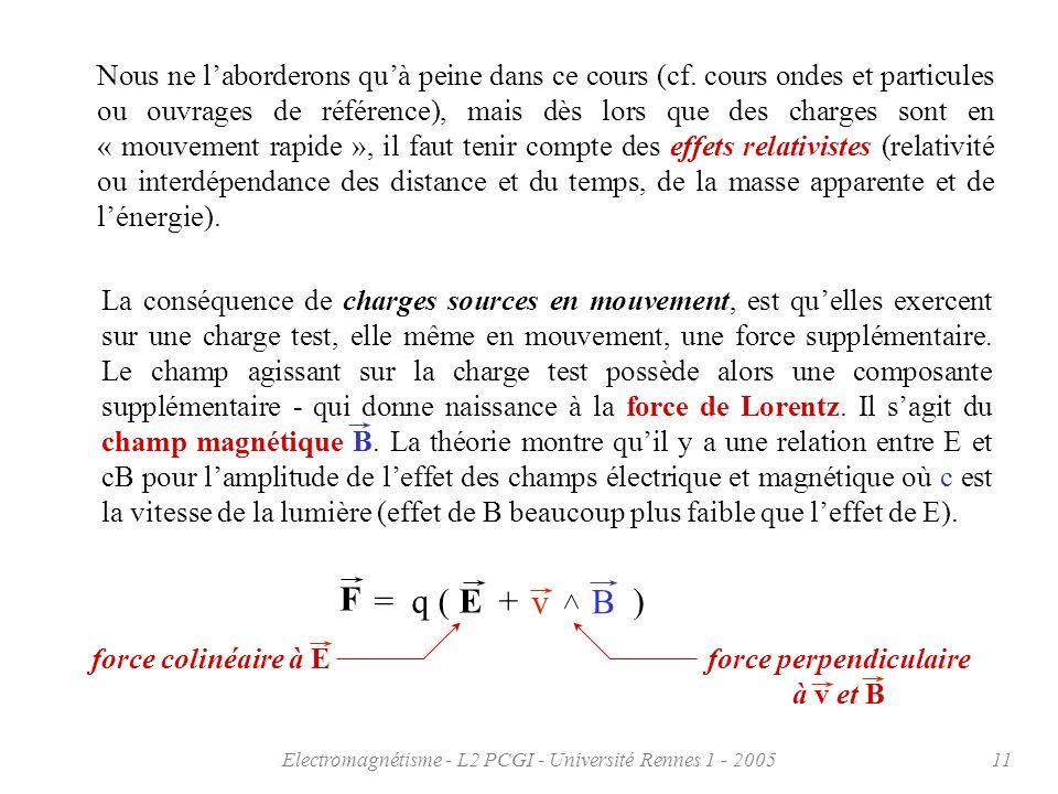 Electromagnétisme - L2 PCGI - Université Rennes 1 - 200511 Nous ne laborderons quà peine dans ce cours (cf. cours ondes et particules ou ouvrages de r