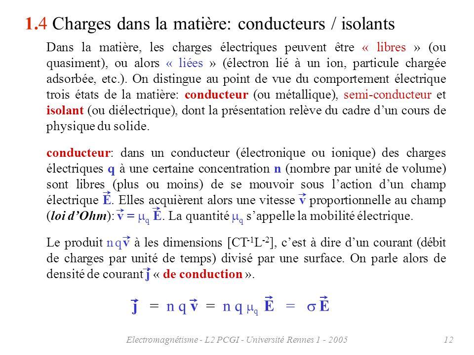 Electromagnétisme - L2 PCGI - Université Rennes 1 - 200512 1.4 Charges dans la matière: conducteurs / isolants Dans la matière, les charges électrique