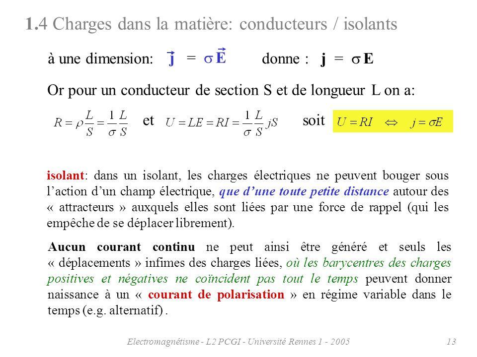 Electromagnétisme - L2 PCGI - Université Rennes 1 - 200513 isolant: dans un isolant, les charges électriques ne peuvent bouger sous laction dun champ