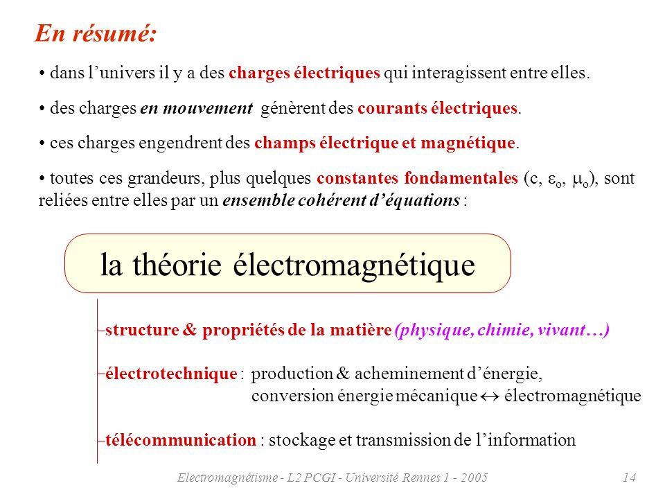 Electromagnétisme - L2 PCGI - Université Rennes 1 - 200514 En résumé: dans lunivers il y a des charges électriques qui interagissent entre elles. des
