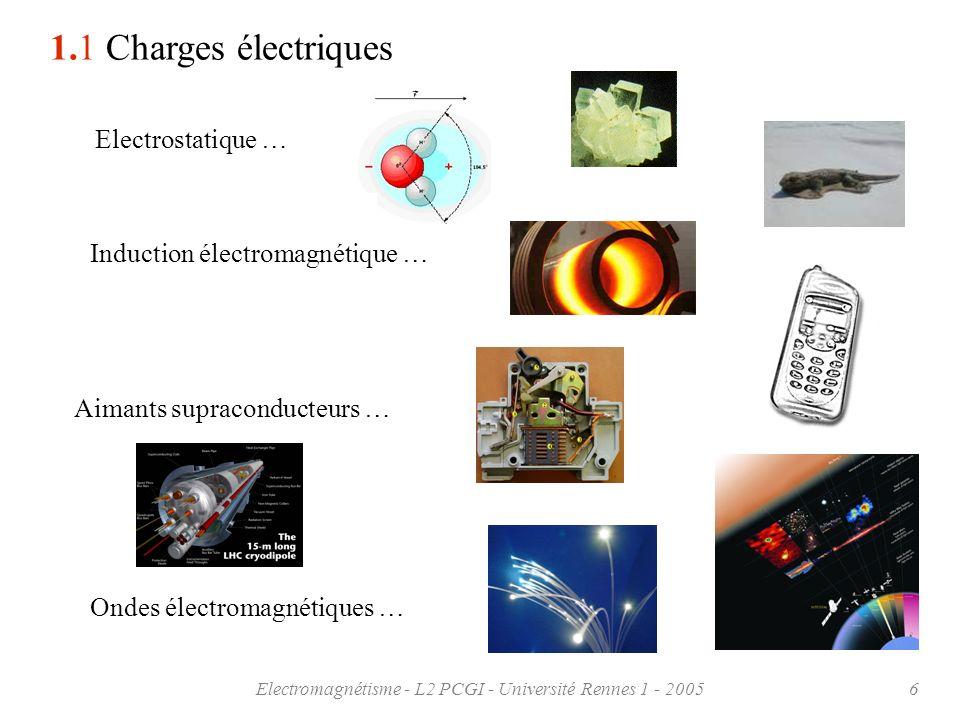 Electromagnétisme - L2 PCGI - Université Rennes 1 - 20056 1.1 Charges électriques Ondes électromagnétiques … Induction électromagnétique … Aimants sup
