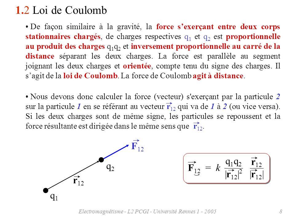 Electromagnétisme - L2 PCGI - Université Rennes 1 - 20058 1.2 Loi de Coulomb De façon similaire à la gravité, la force sexerçant entre deux corps stat