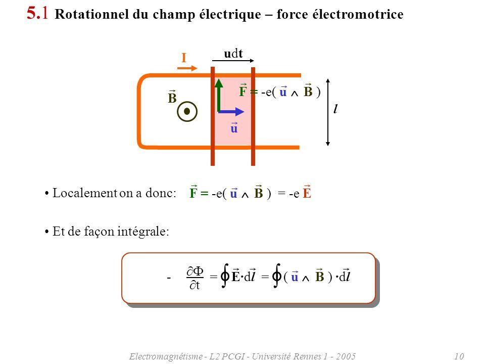 Electromagnétisme - L2 PCGI - Université Rennes 1 - 200510 5.1 Rotationnel du champ électrique – force électromotrice F = -e( u B ) = -e E Localement on a donc: u I F = -e( u B ) B udtudt l - t E·dl = ( u B ) ·dl = Et de façon intégrale: