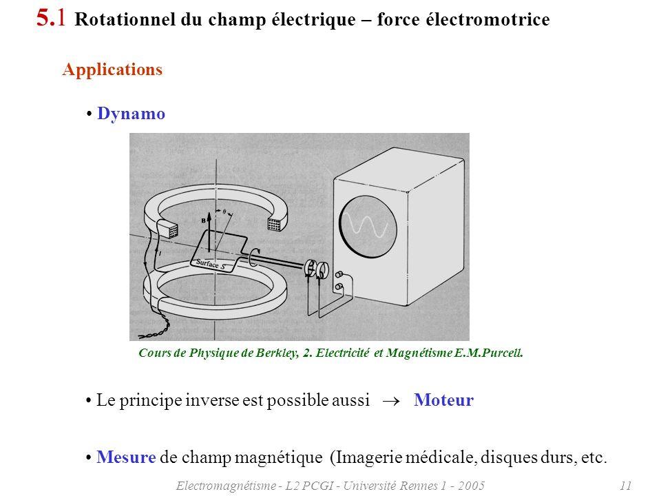 Electromagnétisme - L2 PCGI - Université Rennes 1 - 200511 5.1 Rotationnel du champ électrique – force électromotrice Cours de Physique de Berkley, 2.