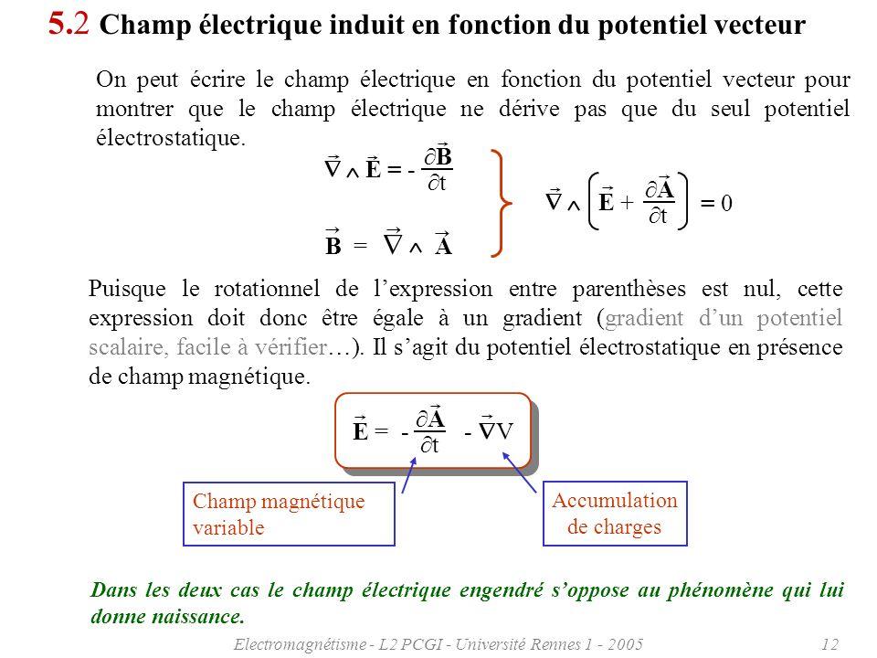 Electromagnétisme - L2 PCGI - Université Rennes 1 - 200512 5.2 Champ électrique induit en fonction du potentiel vecteur E = - B t B = A E + A t = 0 Puisque le rotationnel de lexpression entre parenthèses est nul, cette expression doit donc être égale à un gradient (gradient dun potentiel scalaire, facile à vérifier…).