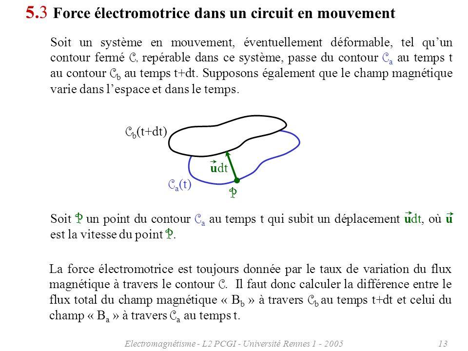 Electromagnétisme - L2 PCGI - Université Rennes 1 - 200513 C a (t) 5.3 Force électromotrice dans un circuit en mouvement Soit un système en mouvement, éventuellement déformable, tel quun contour fermé C, repérable dans ce système, passe du contour C a au temps t au contour C b au temps t+dt.