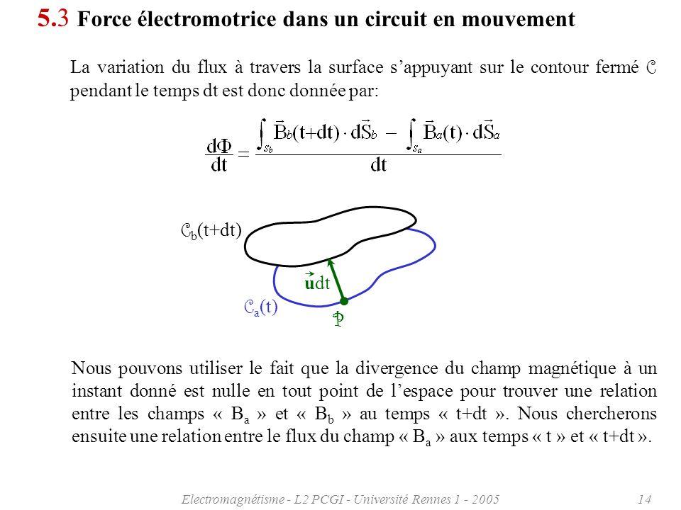 Electromagnétisme - L2 PCGI - Université Rennes 1 - 200514 5.3 Force électromotrice dans un circuit en mouvement C a (t) C b (t+dt) udt P La variation du flux à travers la surface sappuyant sur le contour fermé C pendant le temps dt est donc donnée par: Nous pouvons utiliser le fait que la divergence du champ magnétique à un instant donné est nulle en tout point de lespace pour trouver une relation entre les champs « B a » et « B b » au temps « t+dt ».