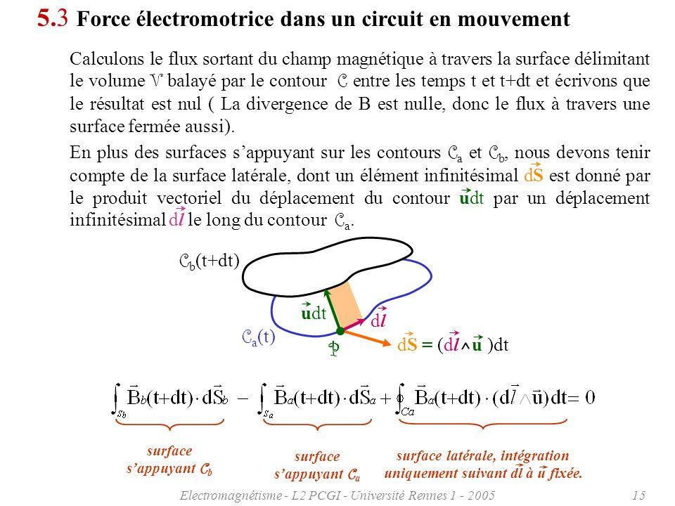 Electromagnétisme - L2 PCGI - Université Rennes 1 - 200515 5.3 Force électromotrice dans un circuit en mouvement C a (t) dS = (dl u )dt dldl C b (t+dt) udt P Calculons le flux sortant du champ magnétique à travers la surface délimitant le volume V balayé par le contour C entre les temps t et t+dt et écrivons que le résultat est nul ( La divergence de B est nulle, donc le flux à travers une surface fermée aussi).