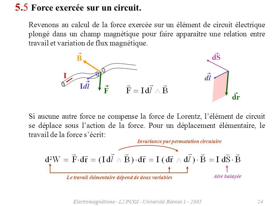 Electromagnétisme - L2 PCGI - Université Rennes 1 - 200524 5.5 Force exercée sur un circuit.