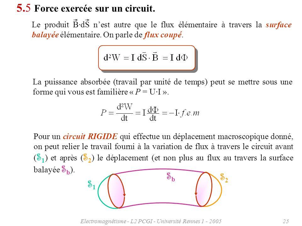 Electromagnétisme - L2 PCGI - Université Rennes 1 - 200525 5.5 Force exercée sur un circuit.