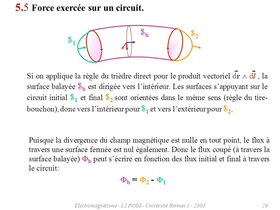 Electromagnétisme - L2 PCGI - Université Rennes 1 - 200526 SbSb 5.5 Force exercée sur un circuit.