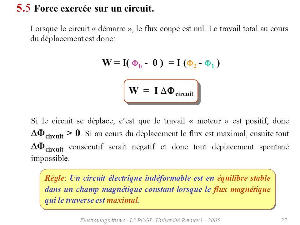 Electromagnétisme - L2 PCGI - Université Rennes 1 - 200527 5.5 Force exercée sur un circuit.