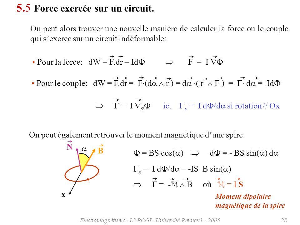 Electromagnétisme - L2 PCGI - Université Rennes 1 - 200528 5.5 Force exercée sur un circuit.