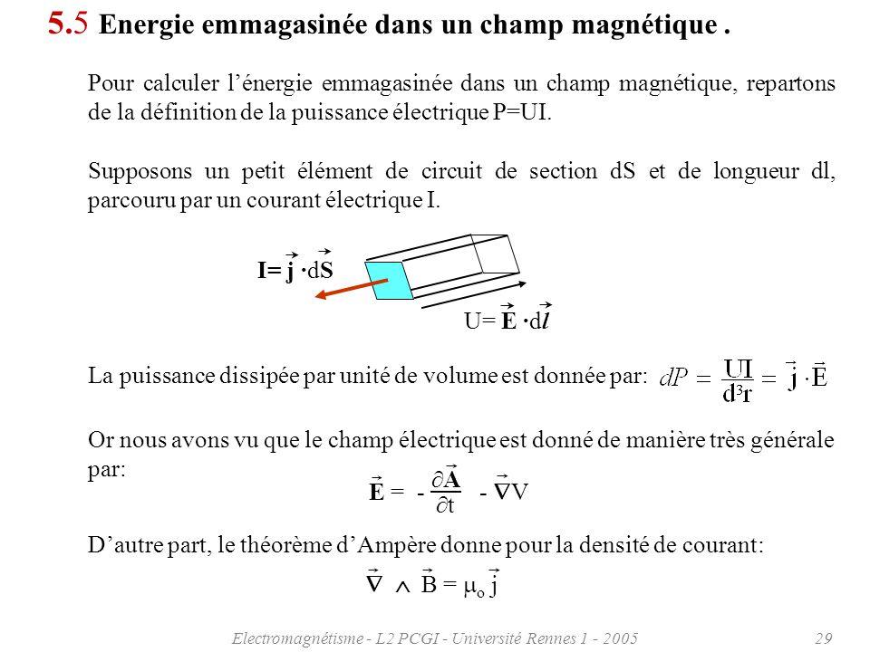 Electromagnétisme - L2 PCGI - Université Rennes 1 - 200529 5.5 Energie emmagasinée dans un champ magnétique.