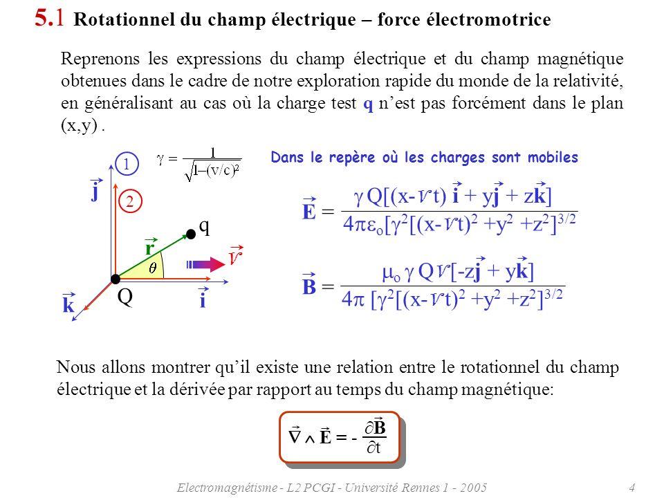 Electromagnétisme - L2 PCGI - Université Rennes 1 - 20054 5.1 Rotationnel du champ électrique – force électromotrice Reprenons les expressions du champ électrique et du champ magnétique obtenues dans le cadre de notre exploration rapide du monde de la relativité, en généralisant au cas où la charge test q nest pas forcément dans le plan (x,y).
