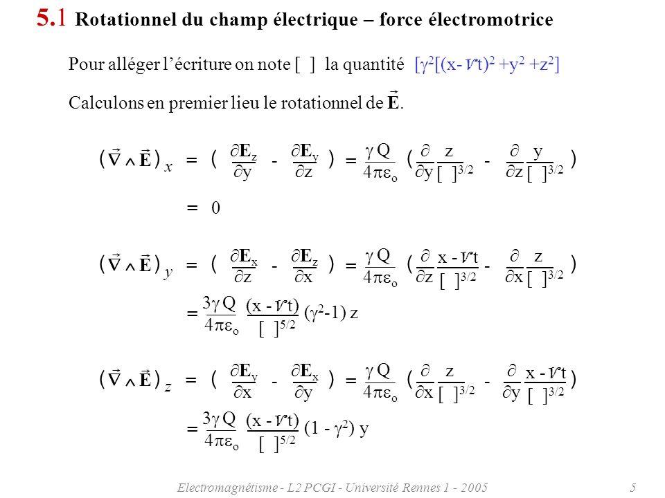 Electromagnétisme - L2 PCGI - Université Rennes 1 - 20055 [ 2 [(x- V t) 2 +y 2 +z 2 ] Pour alléger lécriture on note [ ] la quantité Calculons en premier lieu le rotationnel de E.