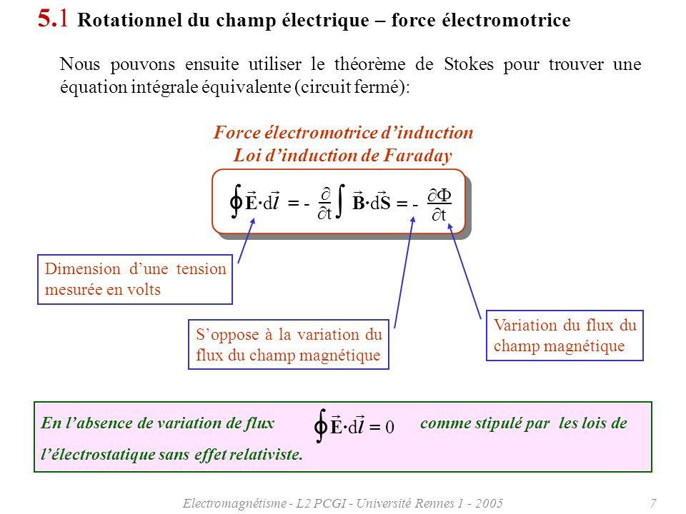 Electromagnétisme - L2 PCGI - Université Rennes 1 - 20057 Nous pouvons ensuite utiliser le théorème de Stokes pour trouver une équation intégrale équivalente (circuit fermé): E·dl = - t B·dS t = - 5.1 Rotationnel du champ électrique – force électromotrice Dimension dune tension mesurée en volts Soppose à la variation du flux du champ magnétique Variation du flux du champ magnétique Force électromotrice dinduction Loi dinduction de Faraday En labsence de variation de flux comme stipulé par les lois de lélectrostatique sans effet relativiste.